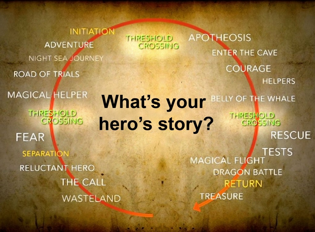 a heros adventure essay The heroic adventure begins with listening to the soul's call to adventure, and the soul, most of the time, is a subtle herald so, the call to adventure is often very gentle and fleeting, at least, at first.